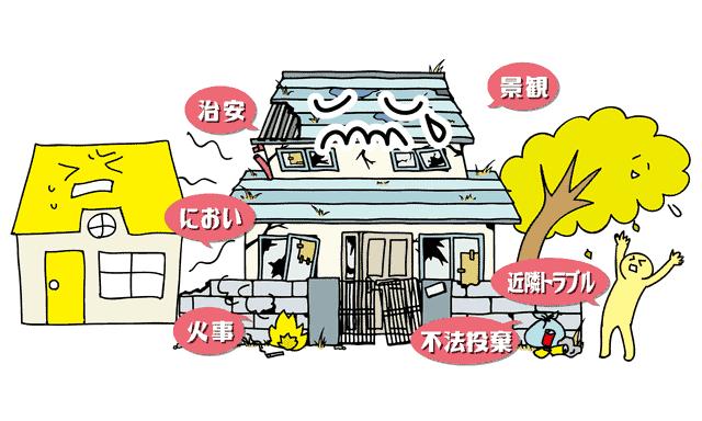 空き家問題(治安、におい、景観、火事、近隣トラブル、不法投棄)